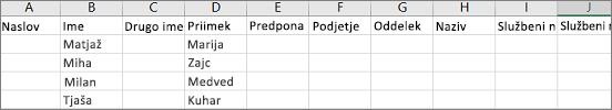Primer Outlookove datoteke .csv, odprte v Excelu