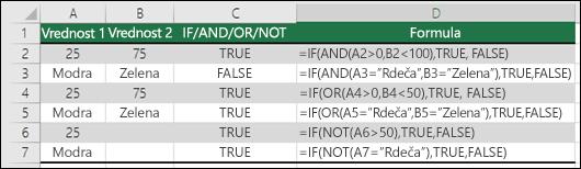 Primeri uporabe funkcije IF s funkcijami AND, OR in NOT za vrednotenje številskih vrednosti in besedila