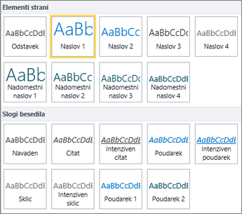 Posnetek zaslona elementov strani in slogov besedila, ki so na voljo v skupini »Slogi« na traku storitve SharePoint Online.