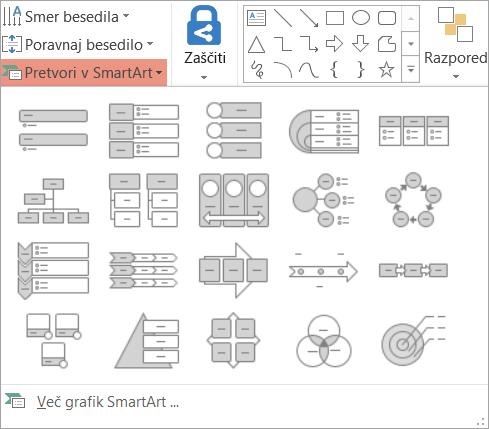 Prikazane so možnosti v polju pretvori v SmartArt galerije