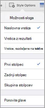 možnosti slogov tabele za iPad