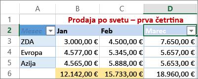 uporabite filter po meri za številske vrednosti