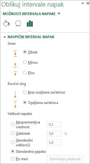 Podokno »Oblikovanje intervala napak«