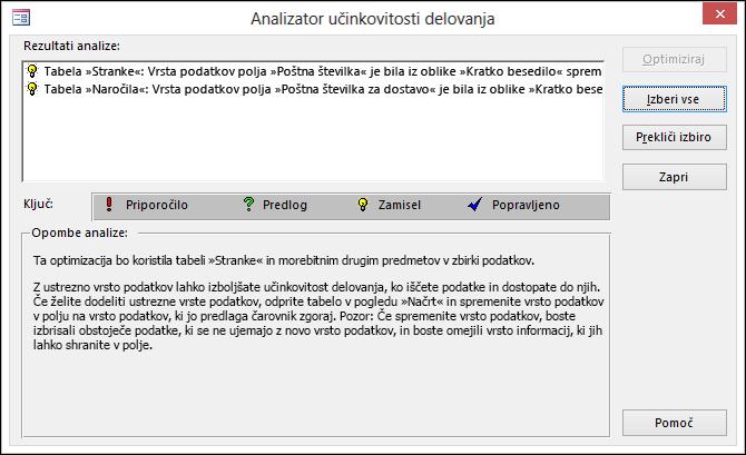 Pogovorno okno analizatorja učinkovitosti, ko je bil zagnan v Accessovi zbirki podatkov.