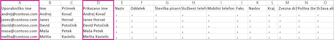 Vzorčna datoteka CVS z navedenimi praznimi vrsticami