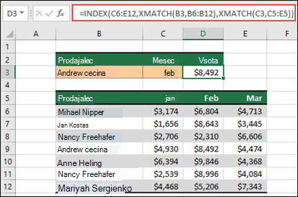 Slika uporabe kombinacije INDEX/XMATCH/XMATCH za izvajanje sočasnih navpičnih in horizontalnih iskanj.