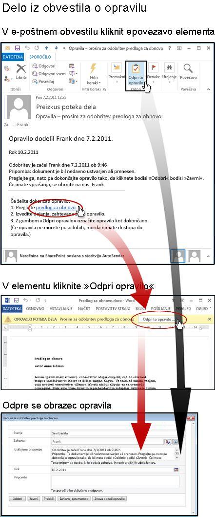Dostopanje do elementa in obrazca opravila iz e-poštnega sporočila z obvestilom