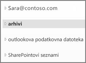 Outlookova podatkovna datoteka