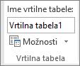 Možnosti vrtilne tabele na traku