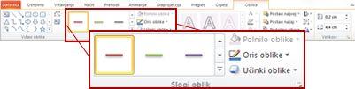 Zavihek »Oblika« v razdelku »Orodja za risanje« v programu PowerPoint 2010.