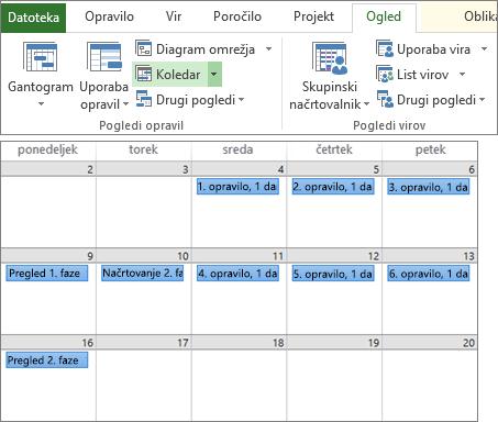Sestavljeni posnetek zaslona skupin »Pogledi opravil« in »Pogledi vira« na zavihku »Ogled« in načrta projekta v pogledu koledarja.