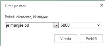 uporaba filtra po meri za prikaz vrednosti pod določenim merilom