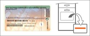 Potrdilo o pristnosti in kartica