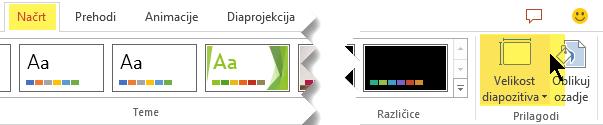 Gumb» velikost diapozitiva «je na desnem koncu zavihka» načrt «na traku orodne vrstice