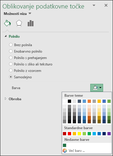 Excelov grafikon z zemljevidom - možnosti barv za grafikone s kategorijami