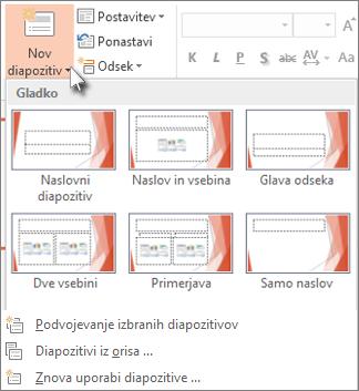 Postavitve »Nov diapozitiv« v PowerPointu.
