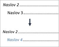 Prikazuje spreminjanje vnosa na ravni 3 v vnos na ravni 4