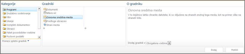 Kategorije spletnega gradnika