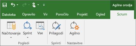 Posnetek zaslona Projectovega traka, ki prikazuje zavihek orodij Agile.