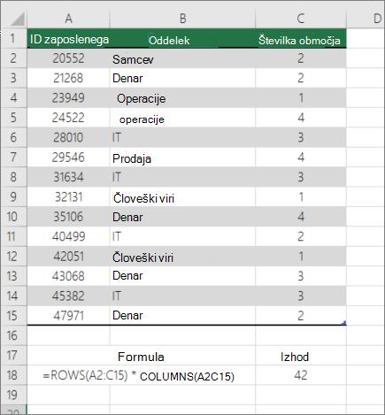 Primer funkcije» vrstice in STOLPCI «za štetje števila celic v obsegu