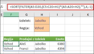 Če funkcijo FILTER uporabite s funkcijo SORT, dobite vse vrednosti v našem naboru celic (A5:D20), ki imajo vrednost »Jabolka« IN so v vzhodni regiji, enote pa nato razvrstite v padajočem vrstnem redu.