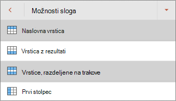 Meni» slogi vrstic v glavi tabele «v PowerPointu za Android.