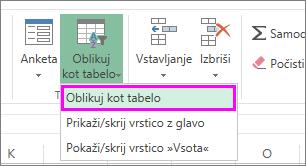 Gumb za oblikovanje podatkov v obliki tabele