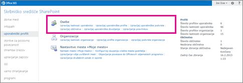 Posnetek zaslona Skrbniškega središča za SharePoint Online z izbrano stranjo uporabniških profilov.