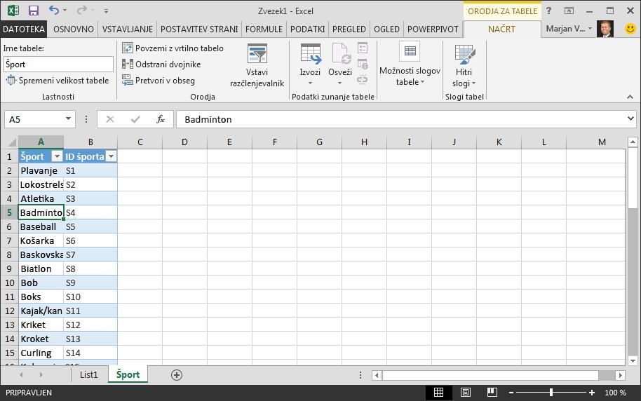Imenovanje tabele v Excelu