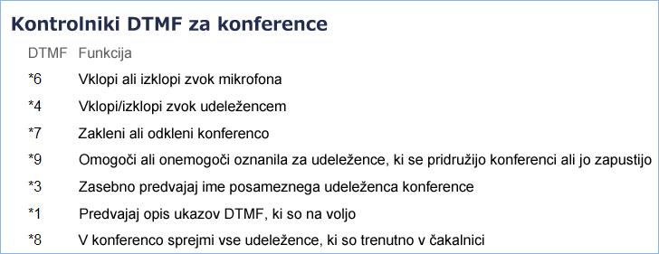 Kontrolniki DTMF za konference