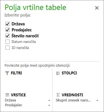 Seznam polj vrtilne tabele