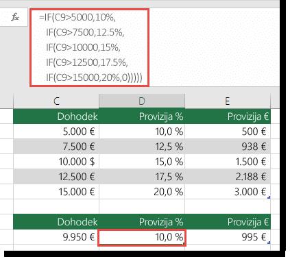 Formula v celici D9 ni pravilna kot =IF(C9>5000,10%,IF(C9>7500,12.5%,IF(C9>10000,15%,IF(C9>12500,17.5%,IF(C9>15000,20%,0)))))