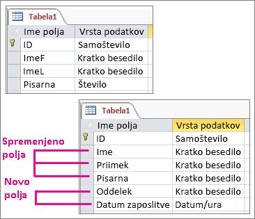 Izvirna in spremenjena tabela