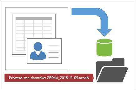 Varnostno kopiranje Accessove zbirke podatkov