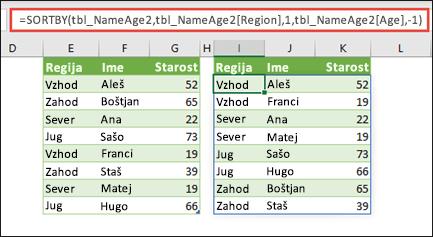 Razvrstite tabelo po regiji v naraščajočem vrstnem redu, nato pa po starosti posamezne osebe v padajočem vrstnem redu.