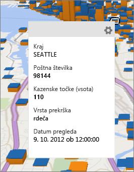 Podatkovna kartica, ki prikazuje podrobnosti podatkovne točke