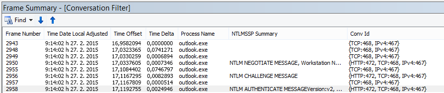 Sledenje orodja Netmon, ki prikazuje preverjanje pristnosti proxyja, filtriranega po pogovoru.