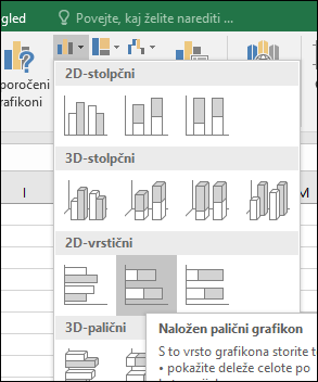 Naložen palični grafikon v programu Excel 2016