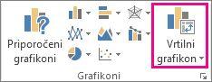 Gumb »Vrtilni grafikon« na zavihku »Vstavi«