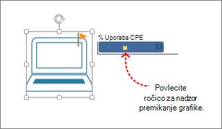 Ročica kontrolnika na grafičnem elementu s podatki