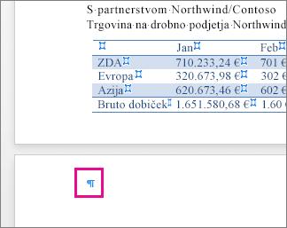 Označena je oznaka za prazen odstavek na strani za tabelo
