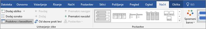 Kliknite oblika in nato kliknite podokno za besedilo
