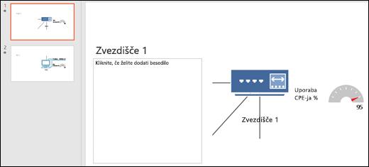 Posnetek zaslon PowerPointovega diapozitiva z naslovom in grafiko diapozitiva.