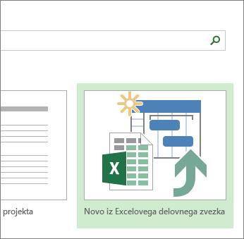Predloga Excelovega delovnega zvezka