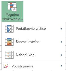 Pogojno oblikovanje meni v programu Excel Web App