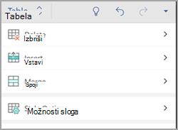 Zavihek tabele s sistemom Android