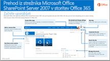 Iz programa SharePoint 2007 v storitev Office 365