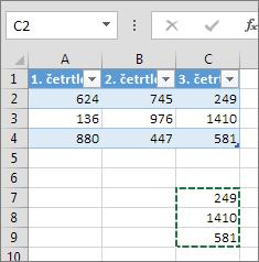 Lepljenje podatkov v stolpcu razširi tabelo in doda naslov