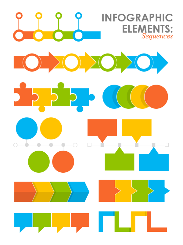 slika plakata, ki prikazuje zaporedja