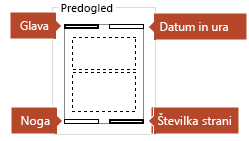 Na sliki predogleda je prikazano, kateri elementi bodo prikazani na natisnjenih straneh z opombami.